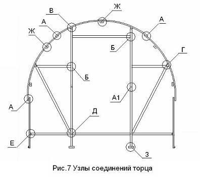 Инструкция По Сборке Теплицы Новатор 2